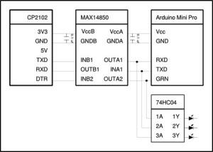 El MAX14850 situado entre el CP2102 y el Arduino Mini Pro aísla la comunicación entre el Arduino y el PC